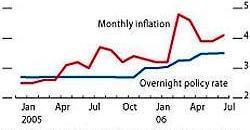 economic-graph.jpg