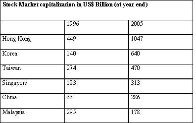 market-1capitalisation.jpg