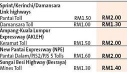 toll-rate-increase